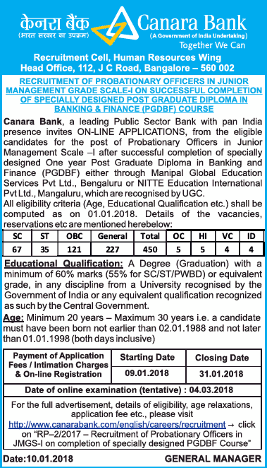 Canara Bank Recruitment Of Probationary Officers Ad