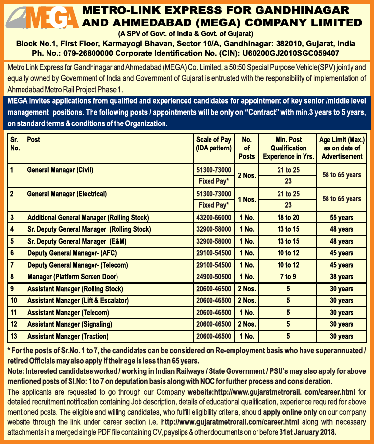 Metro Link Express For Gandhinagar And Ahmedabad Company Limited Requires General Manager Ad