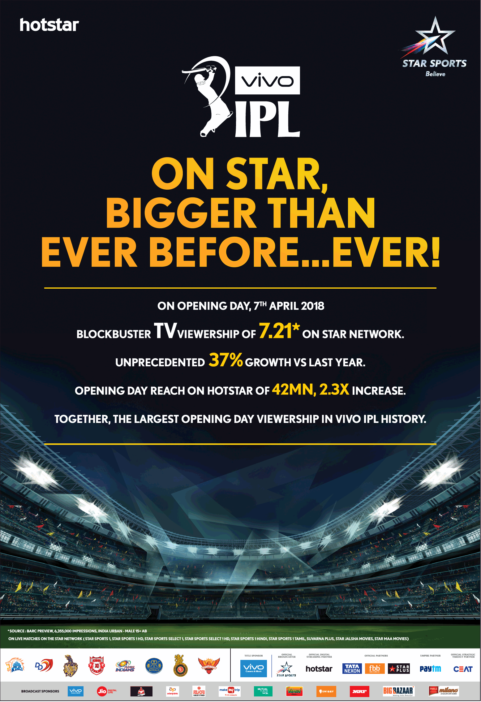 Hot Star Vivo Ipl Star Sports On Star Bigger Than Ever Before Ever Ad