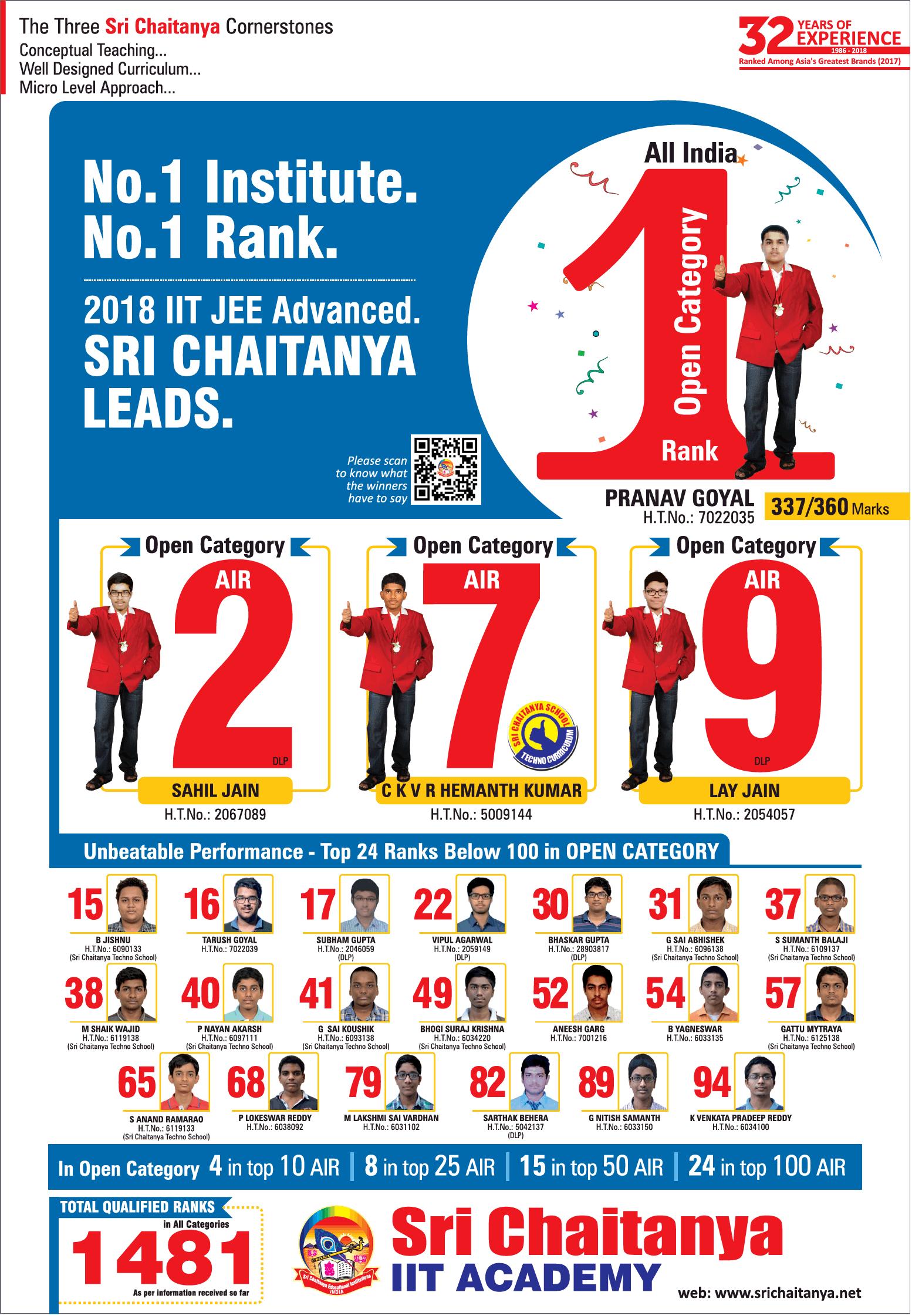 Sri Chaitanya Iit Academy No 1 Institute No 1 Rank Ad