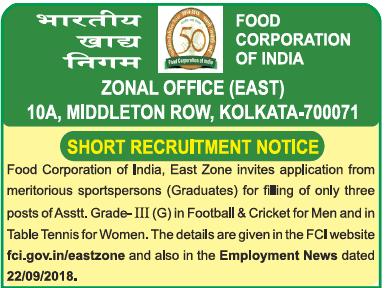 Food Corporation Of India Recruitment Ad