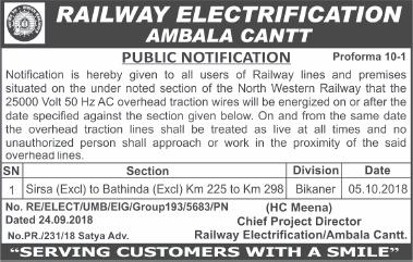 Railway Electrification Ambala Cantt Public Notification Ad