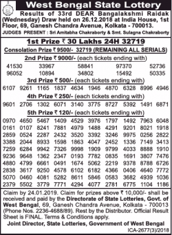 west-bengal-state-lottery-1st-prize-rs-30-lakhs-ad-times-of-india-kolkata-27-12-2018.png